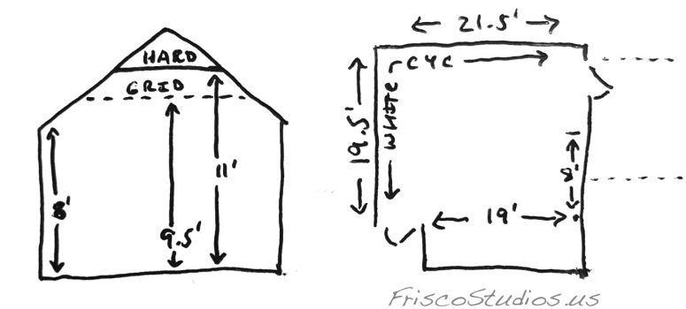 Studio Diagram